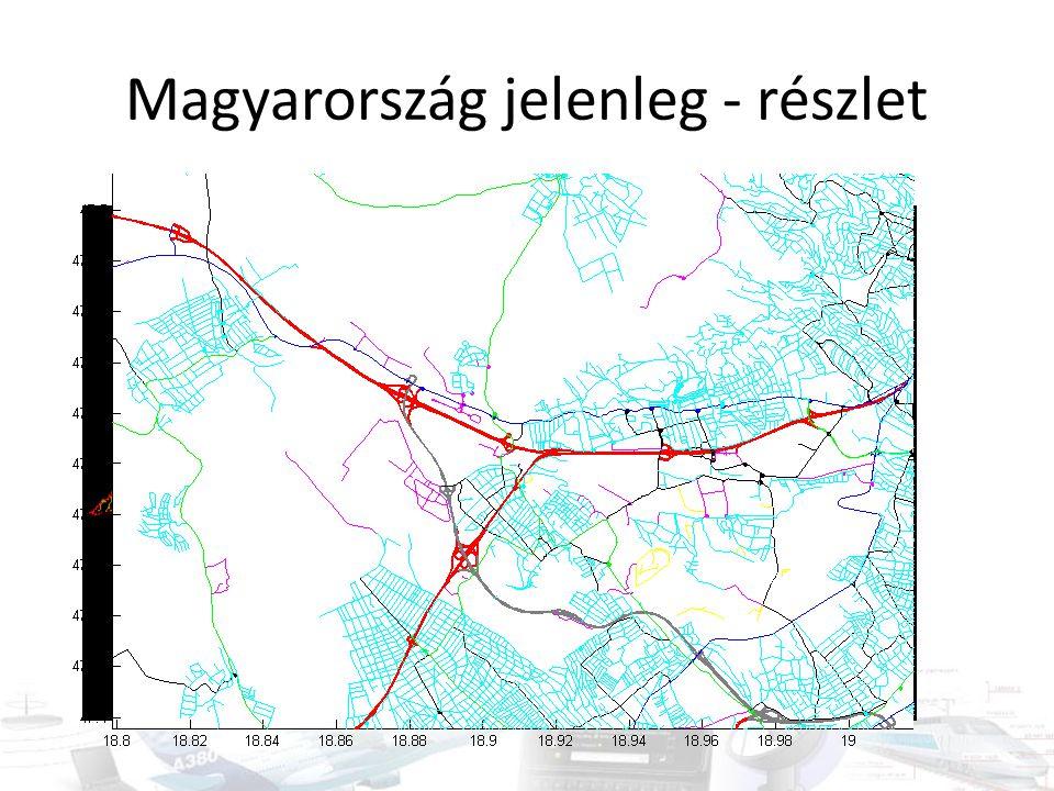 Magyarország jelenleg - részlet
