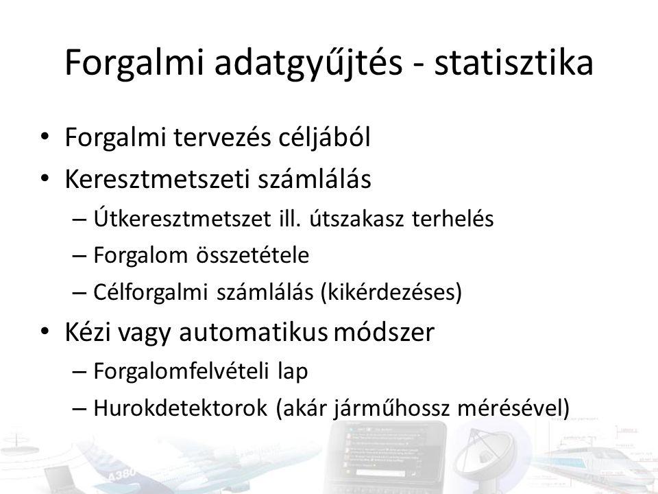 Forgalmi adatgyűjtés - statisztika
