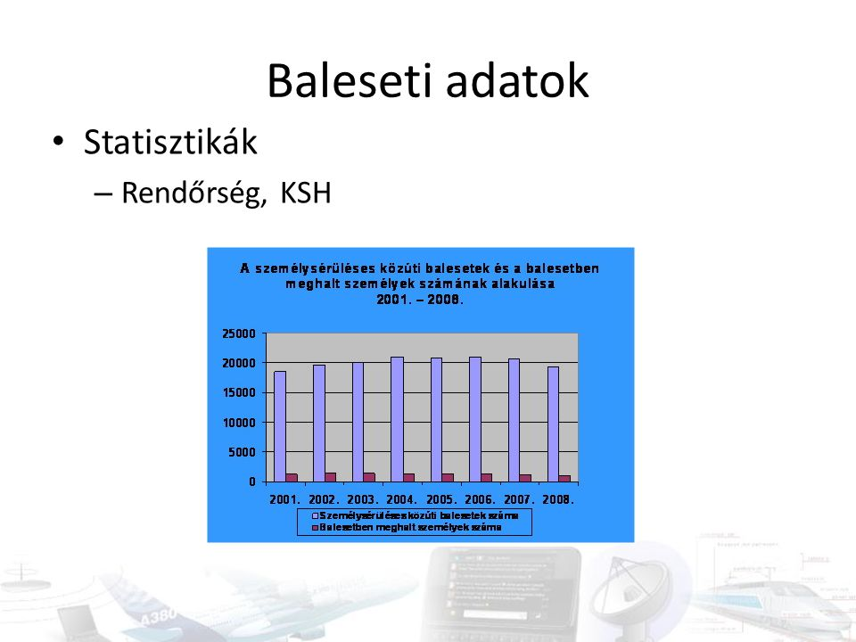 Baleseti adatok Statisztikák Rendőrség, KSH