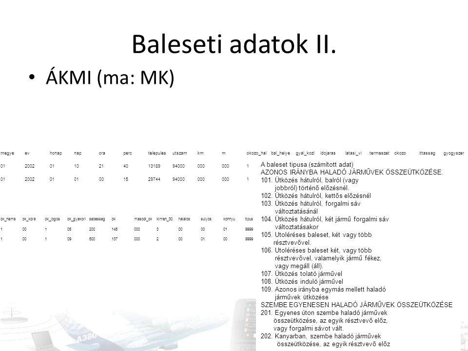 Baleseti adatok II. ÁKMI (ma: MK) A baleset tipusa (számított adat)