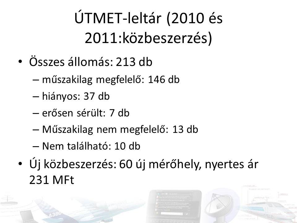 ÚTMET-leltár (2010 és 2011:közbeszerzés)