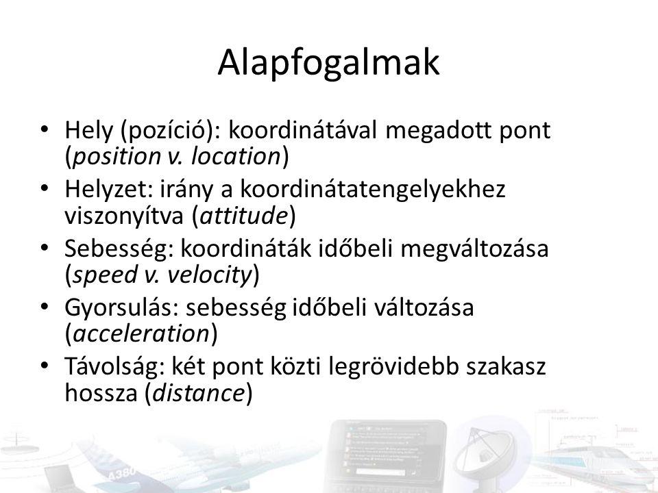 Alapfogalmak Hely (pozíció): koordinátával megadott pont (position v. location) Helyzet: irány a koordinátatengelyekhez viszonyítva (attitude)