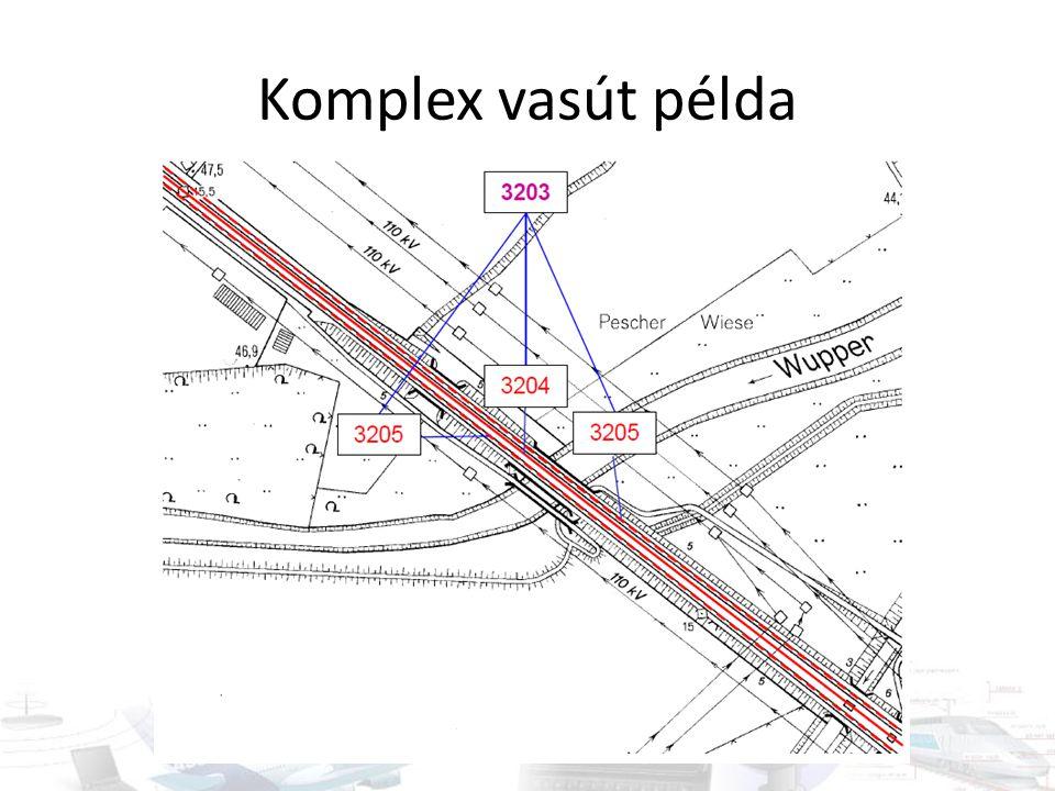 Komplex vasút példa