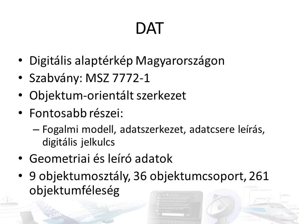 DAT Digitális alaptérkép Magyarországon Szabvány: MSZ 7772-1