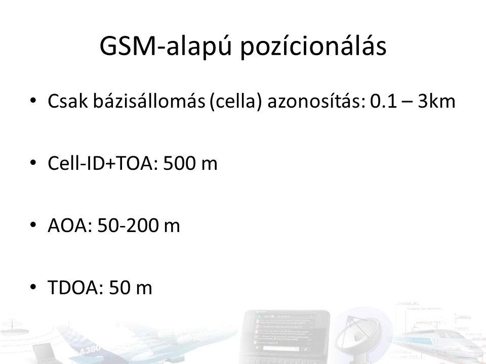 GSM-alapú pozícionálás