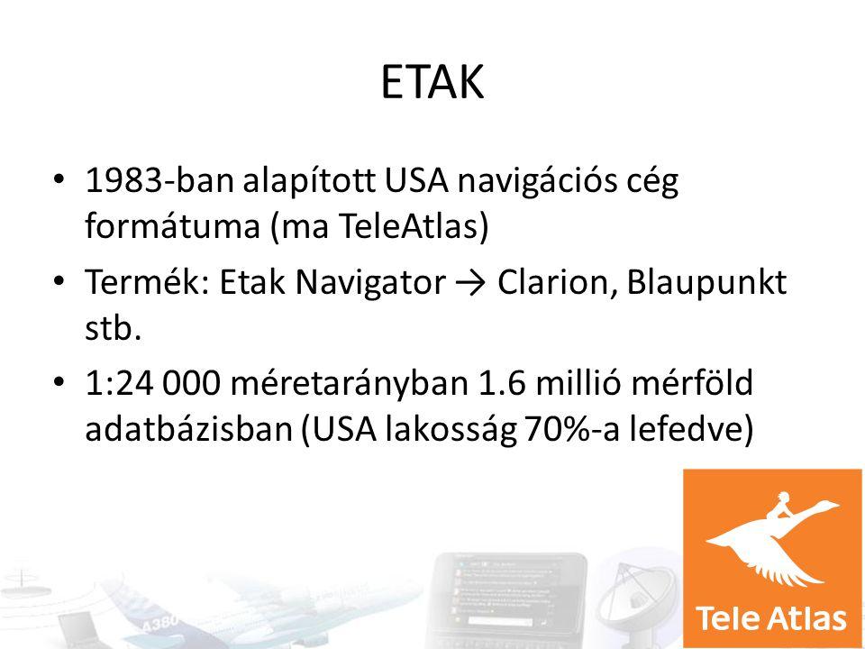 ETAK 1983-ban alapított USA navigációs cég formátuma (ma TeleAtlas)
