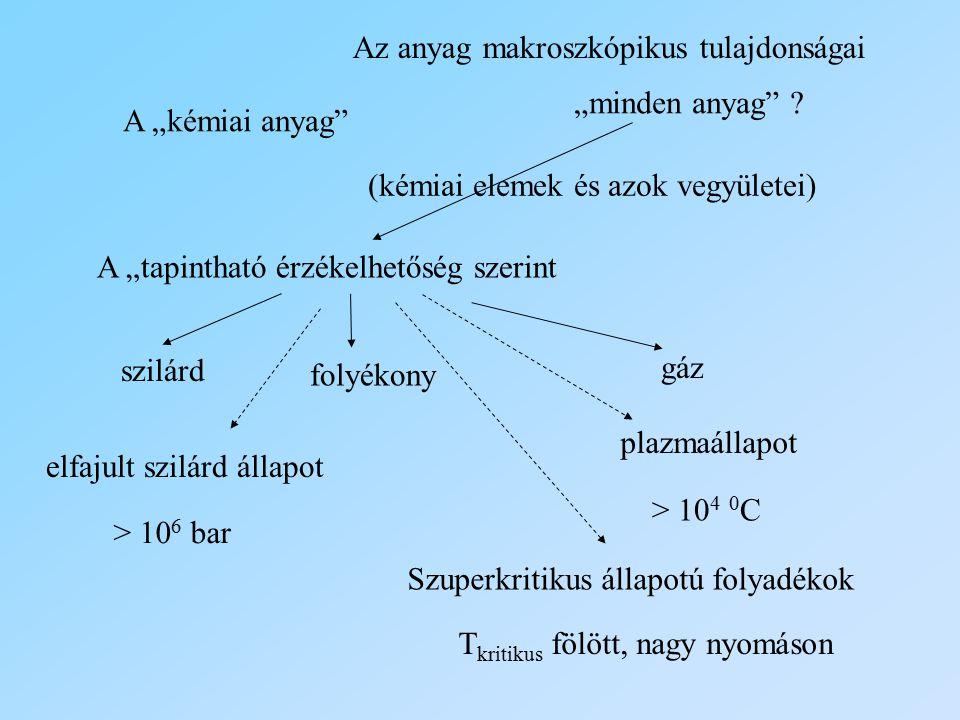 Az anyag makroszkópikus tulajdonságai