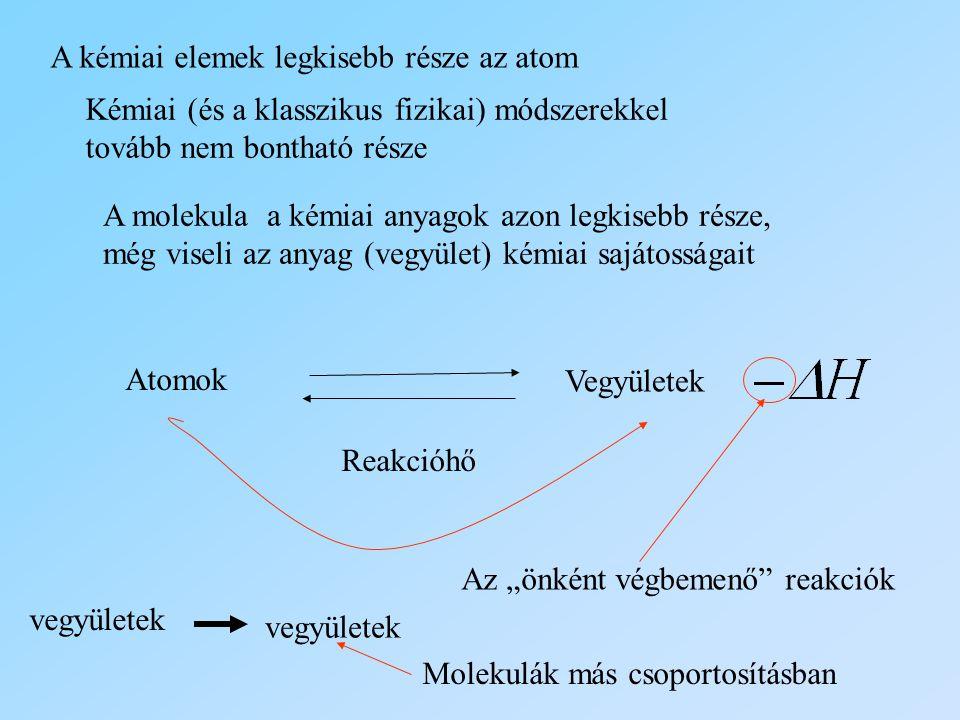 A kémiai elemek legkisebb része az atom