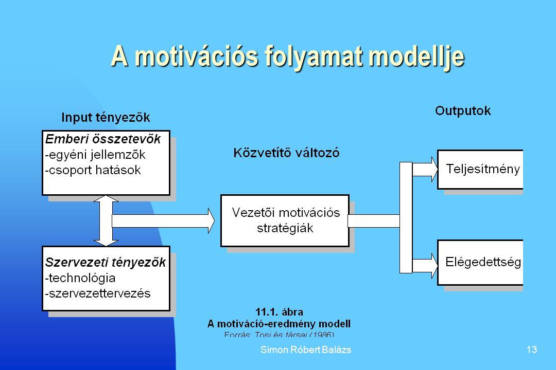 A motivációs folyamat modellje