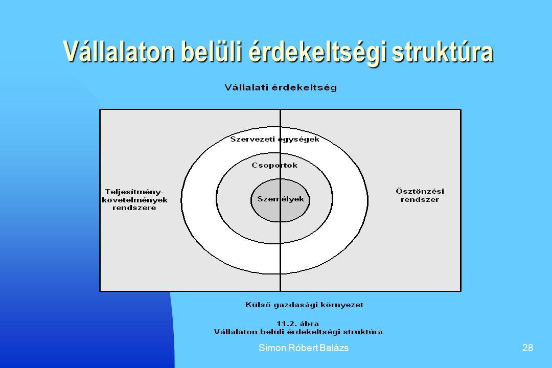 Vállalaton belüli érdekeltségi struktúra