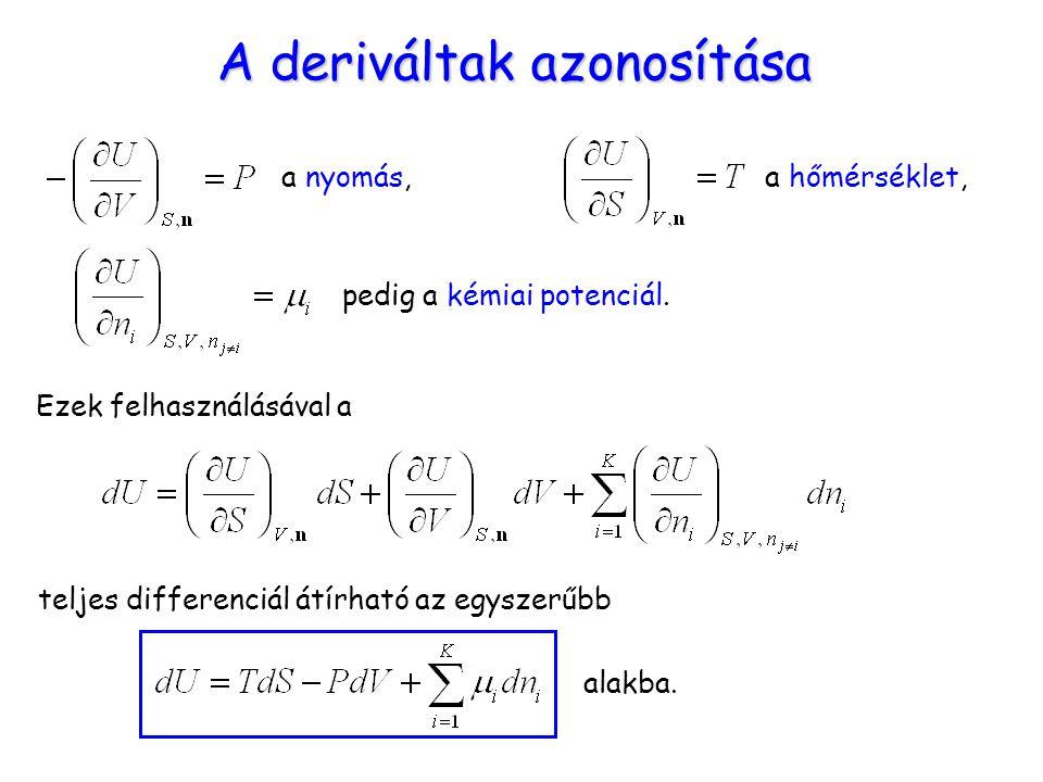 A deriváltak azonosítása
