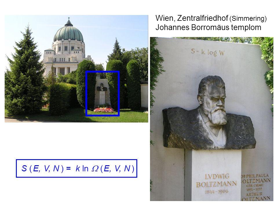 Boltzmann Wien, Zentralfriedhof (Simmering) Johannes Borromäus templom.