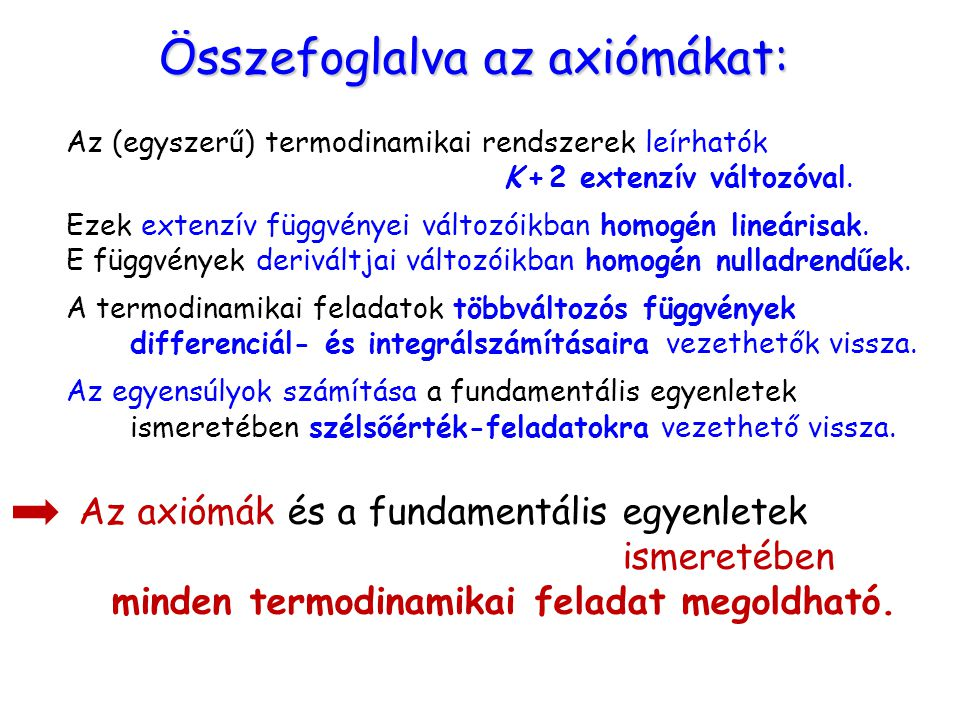 Összefoglalva az axiómákat: