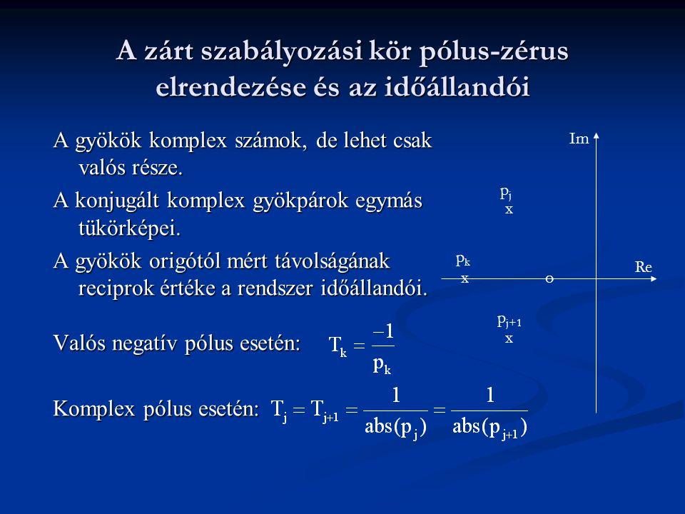 A zárt szabályozási kör pólus-zérus elrendezése és az időállandói