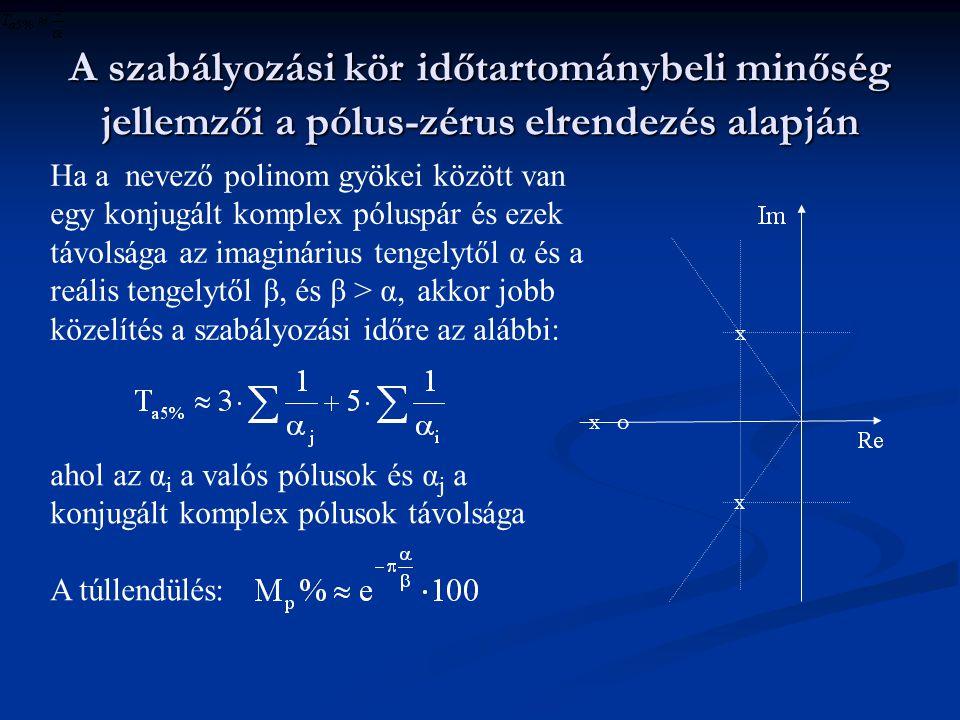 A szabályozási kör időtartománybeli minőség jellemzői a pólus-zérus elrendezés alapján