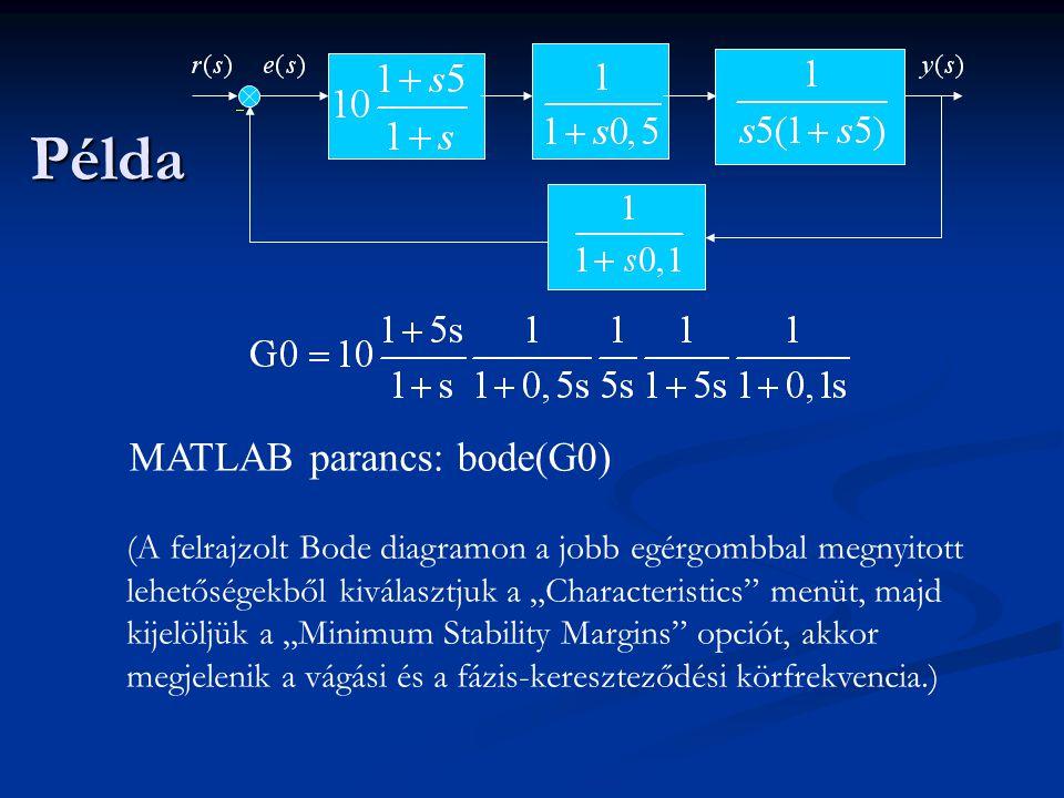Példa MATLAB parancs: bode(G0)