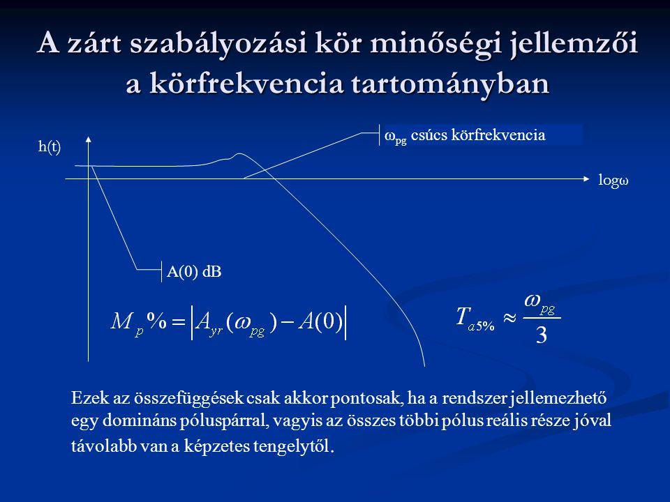 A zárt szabályozási kör minőségi jellemzői a körfrekvencia tartományban
