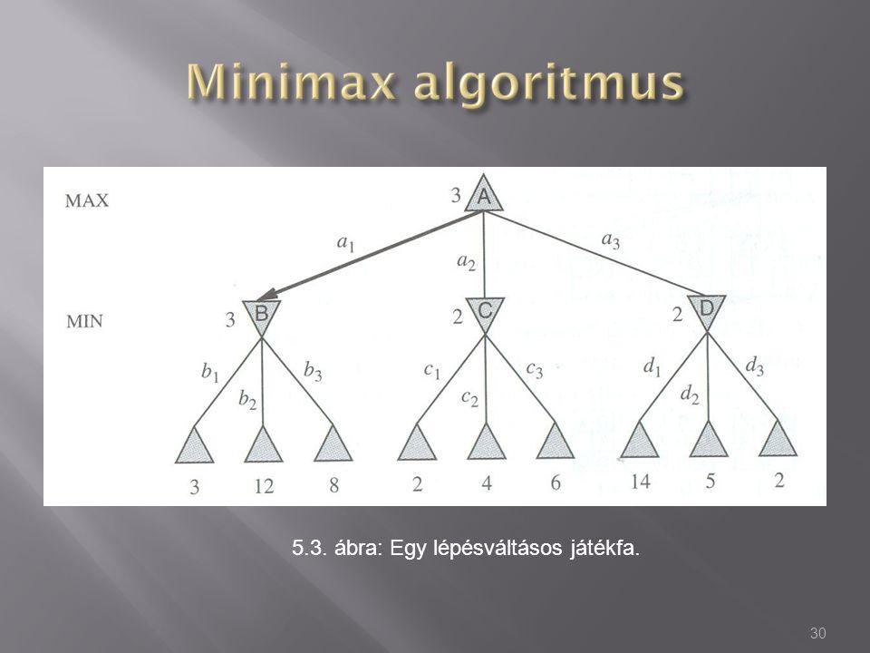 5.3. ábra: Egy lépésváltásos játékfa.