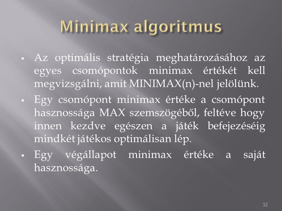 Az optimális stratégia meghatározásához az egyes csomópontok minimax értékét kell megvizsgálni, amit MINIMAX(n)-nel jelölünk.