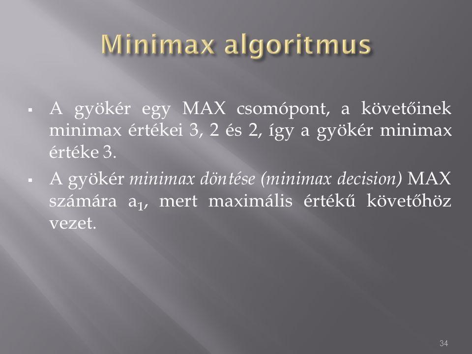 A gyökér egy MAX csomópont, a követőinek minimax értékei 3, 2 és 2, így a gyökér minimax értéke 3.