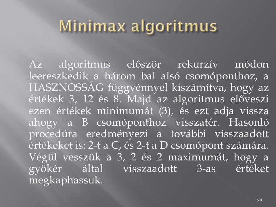 Az algoritmus először rekurzív módon leereszkedik a három bal alsó csomóponthoz, a HASZNOSSÁG függvénnyel kiszámítva, hogy az értékek 3, 12 és 8.
