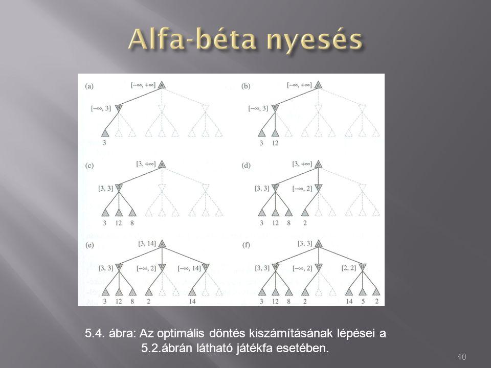 5. 4. ábra: Az optimális döntés kiszámításának lépései a 5. 2