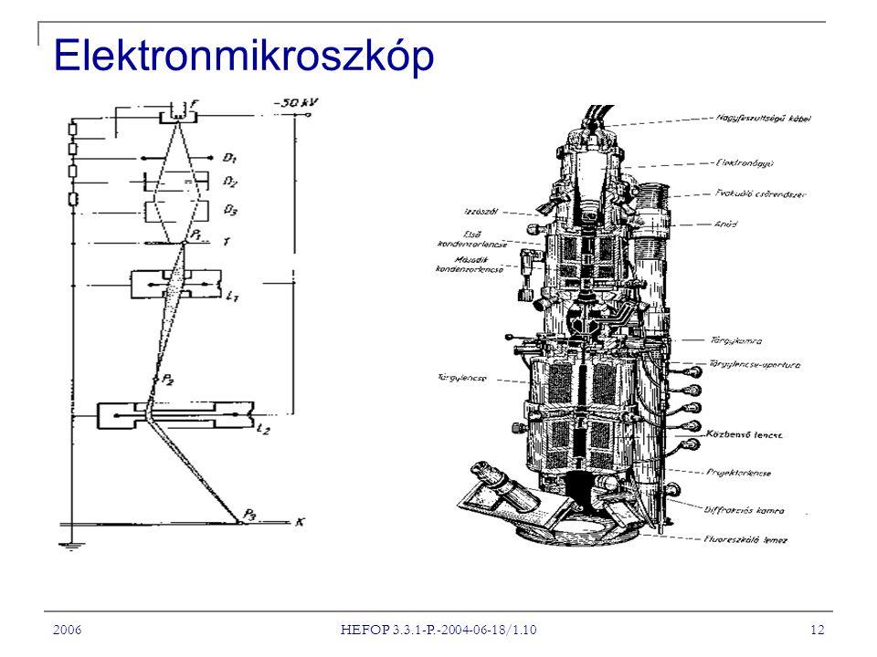 Elektronmikroszkóp 2006 HEFOP 3.3.1-P.-2004-06-18/1.10