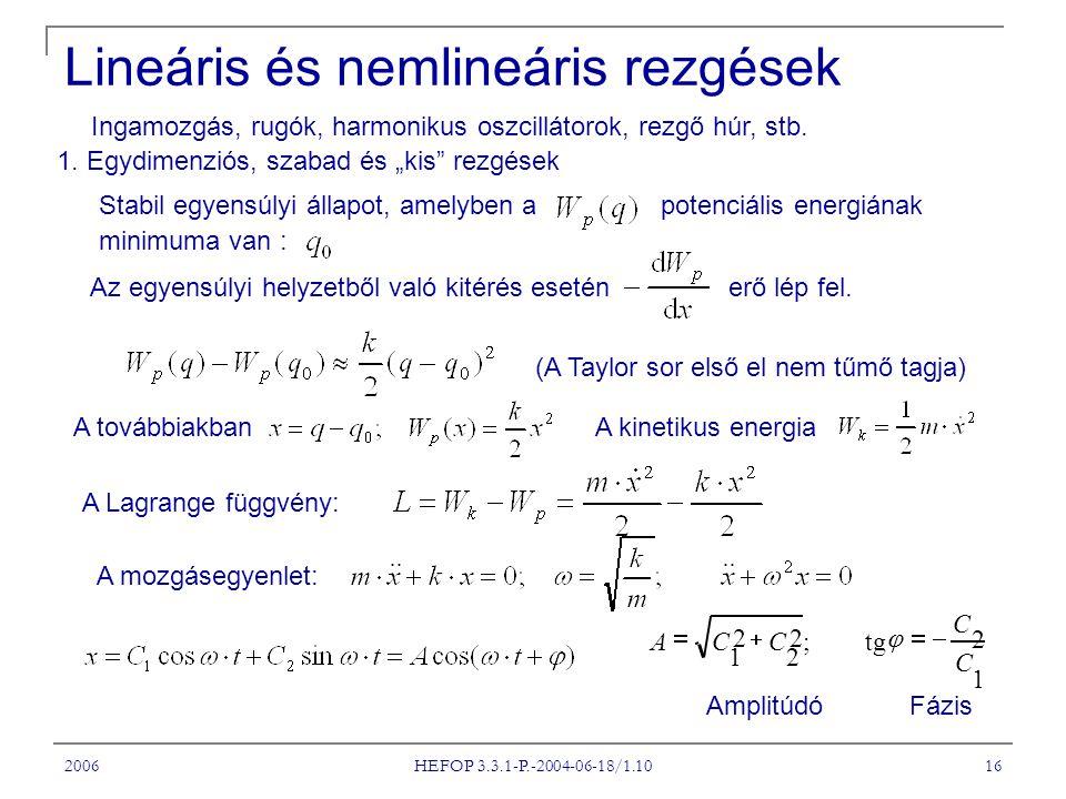 Lineáris és nemlineáris rezgések