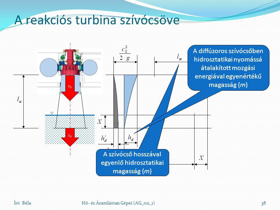 A reakciós turbina szívócsöve