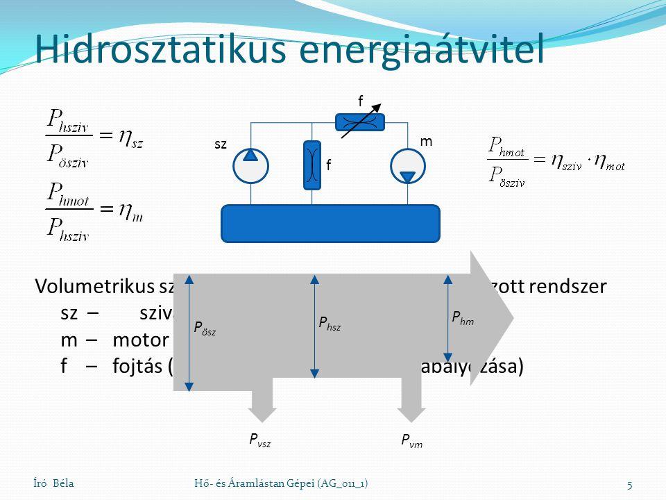 Hidrosztatikus energiaátvitel