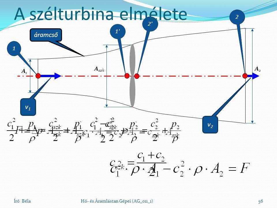 A szélturbina elmélete
