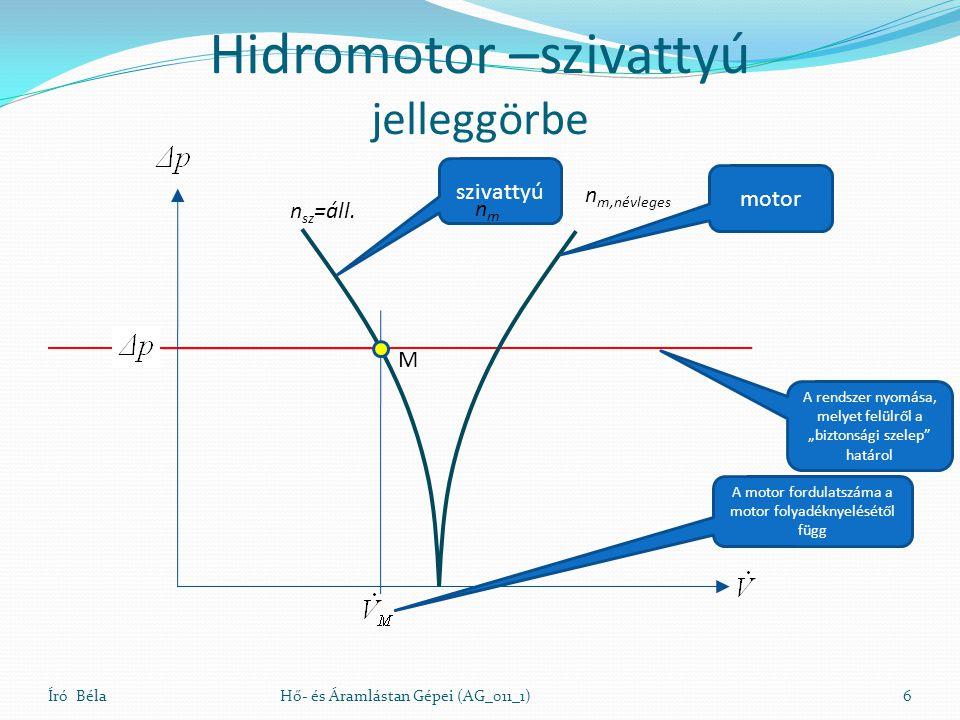 Hidromotor –szivattyú jelleggörbe