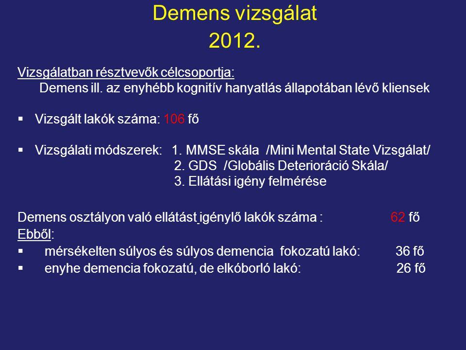 Demens vizsgálat 2012. Vizsgálatban résztvevők célcsoportja: