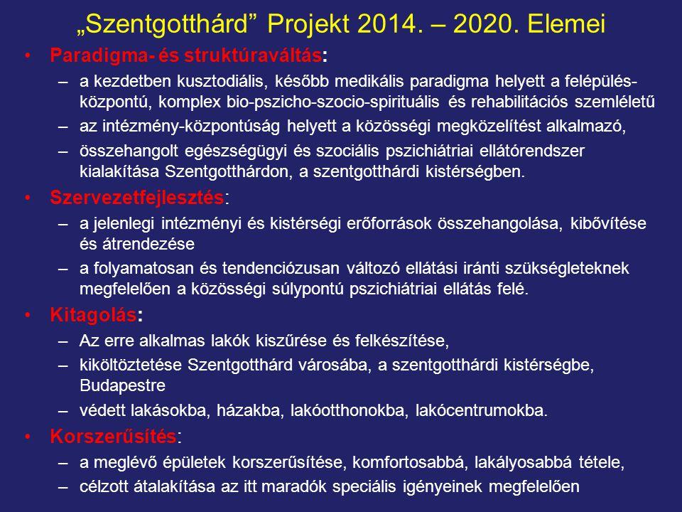 """""""Szentgotthárd Projekt 2014. – 2020. Elemei"""