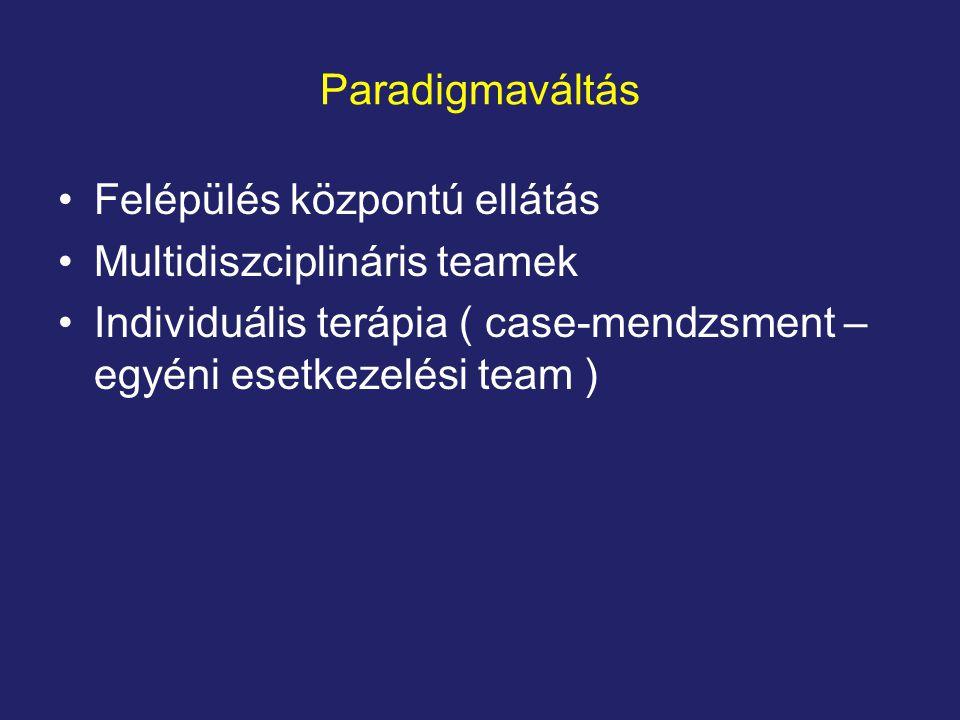 Paradigmaváltás Felépülés központú ellátás. Multidiszciplináris teamek.