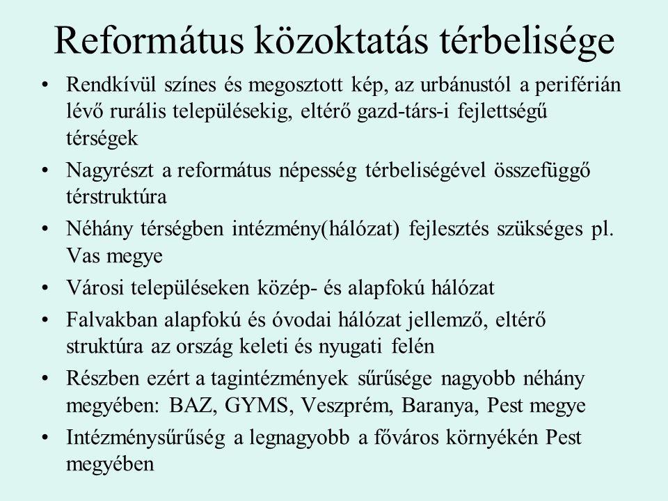Református közoktatás térbelisége