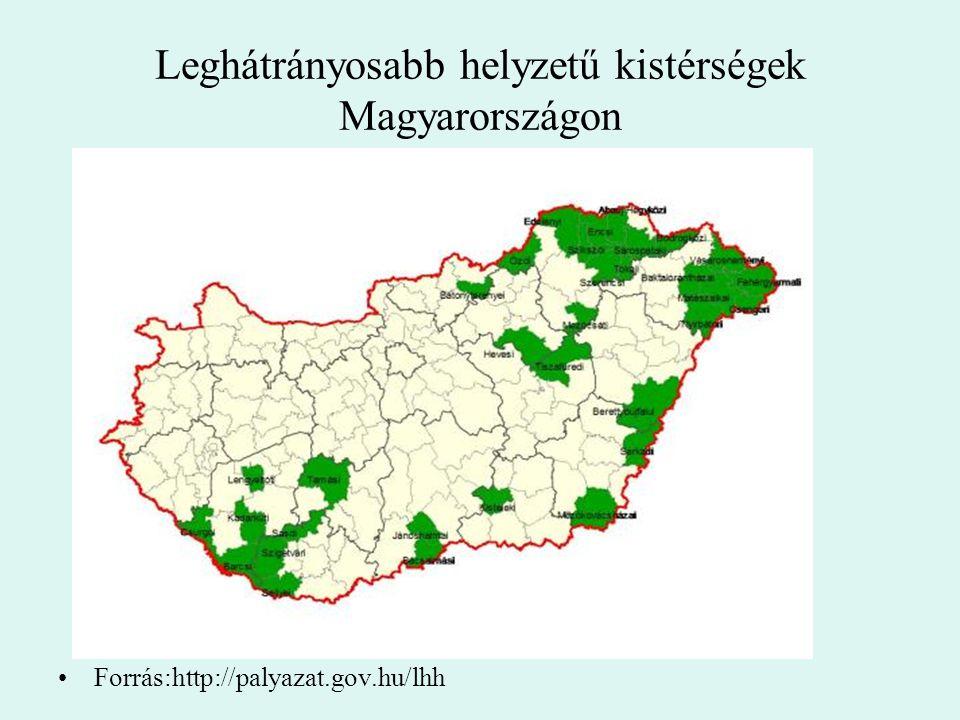 Leghátrányosabb helyzetű kistérségek Magyarországon