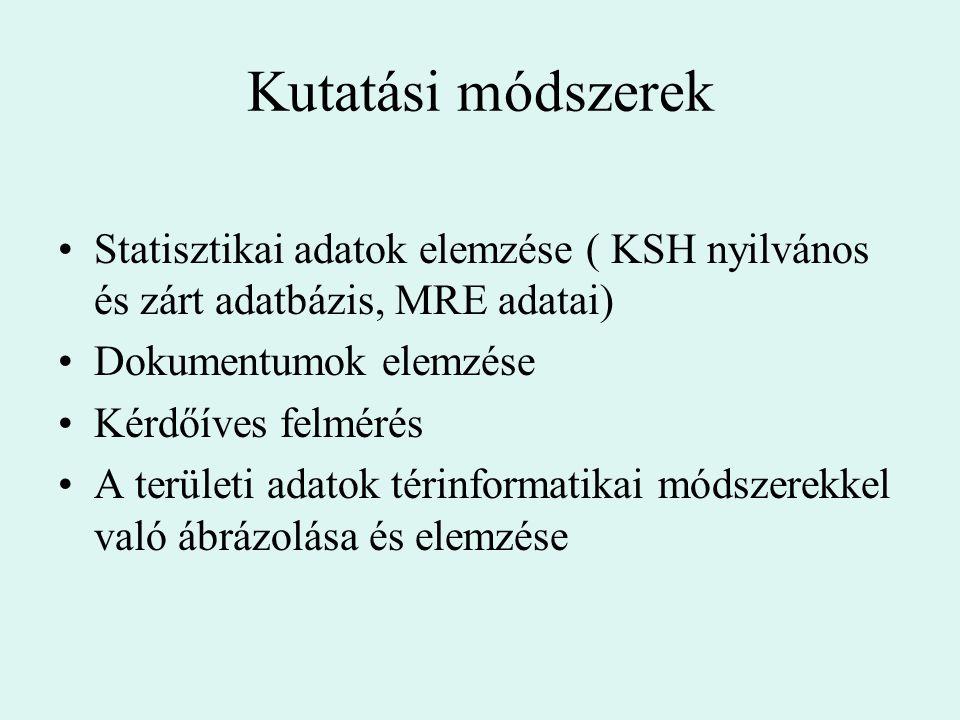 Kutatási módszerek Statisztikai adatok elemzése ( KSH nyilvános és zárt adatbázis, MRE adatai) Dokumentumok elemzése.