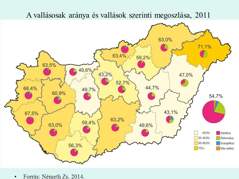 A vallásosak aránya és vallások szerinti megoszlása, 2011
