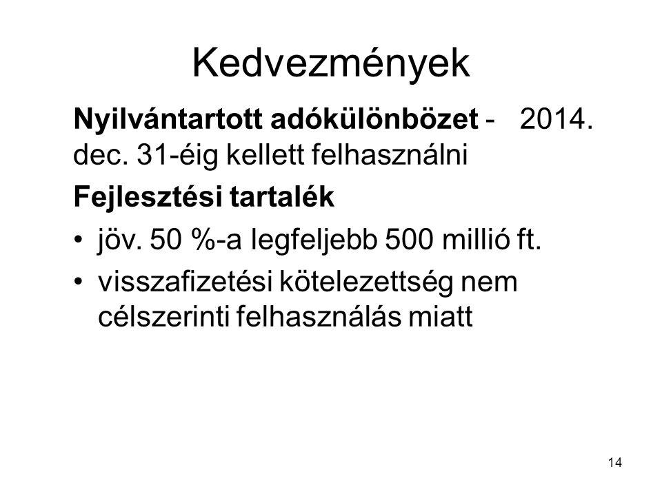 Kedvezmények Nyilvántartott adókülönbözet - 2014. dec. 31-éig kellett felhasználni. Fejlesztési tartalék.