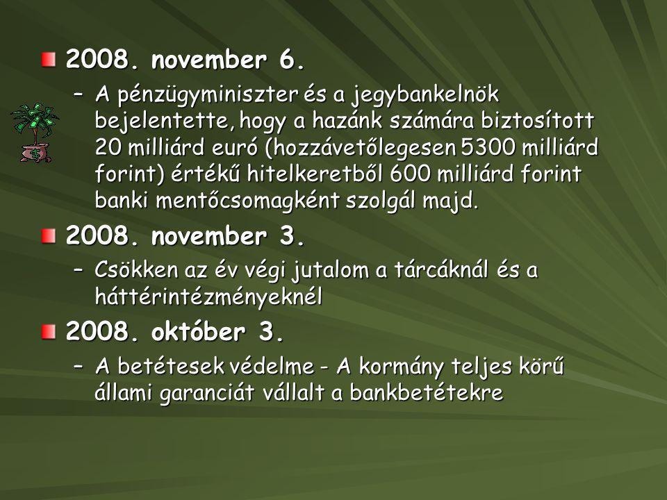 2008. november 6. 2008. november 3. 2008. október 3.