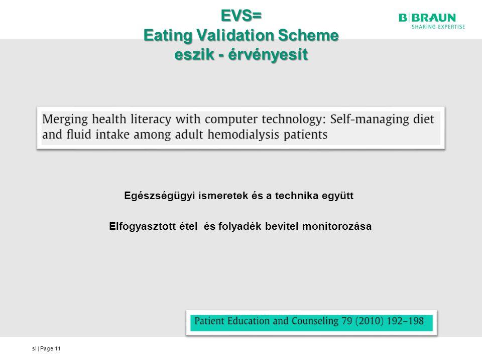 EVS= Eating Validation Scheme eszik - érvényesít