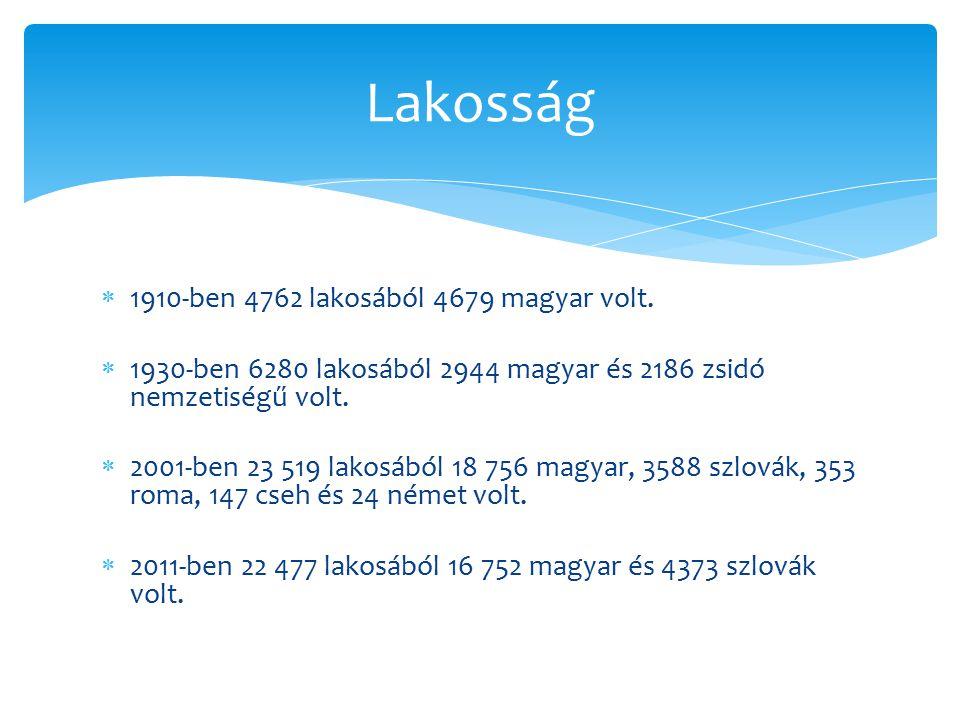 Lakosság 1910-ben 4762 lakosából 4679 magyar volt.