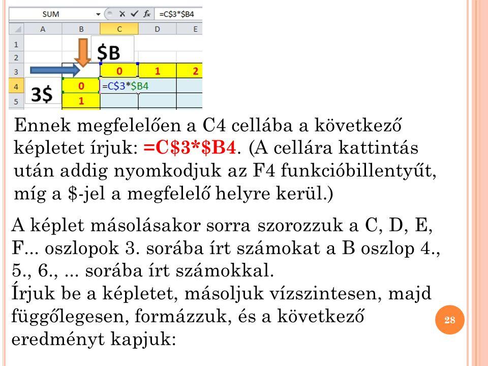 Ennek megfelelően a C4 cellába a következő képletet írjuk: =C$3. $B4
