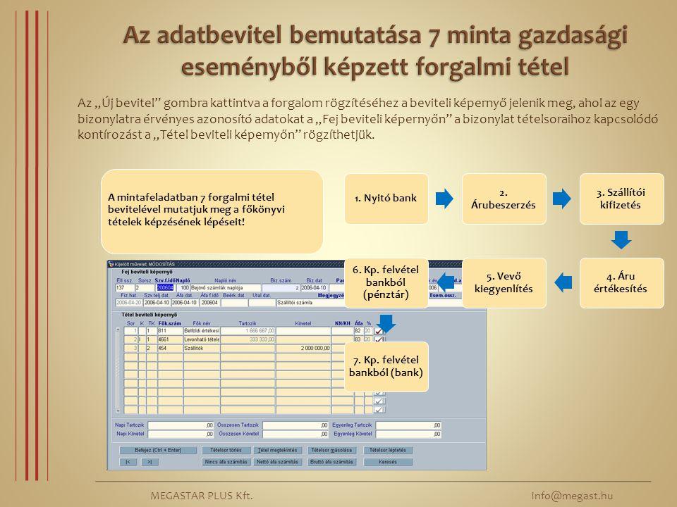 Egyszerűsített kettős könyvelés gazdasági eseményekkel