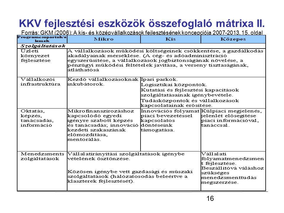 KKV fejlesztési eszközök összefoglaló mátrixa II