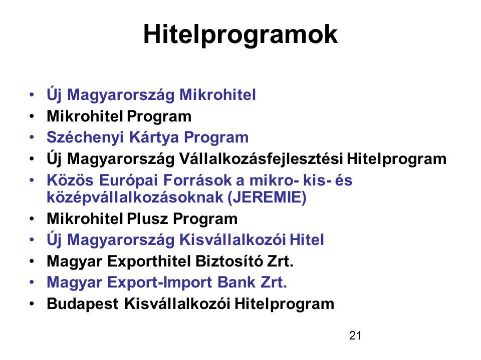 Hitelprogramok Új Magyarország Mikrohitel Mikrohitel Program