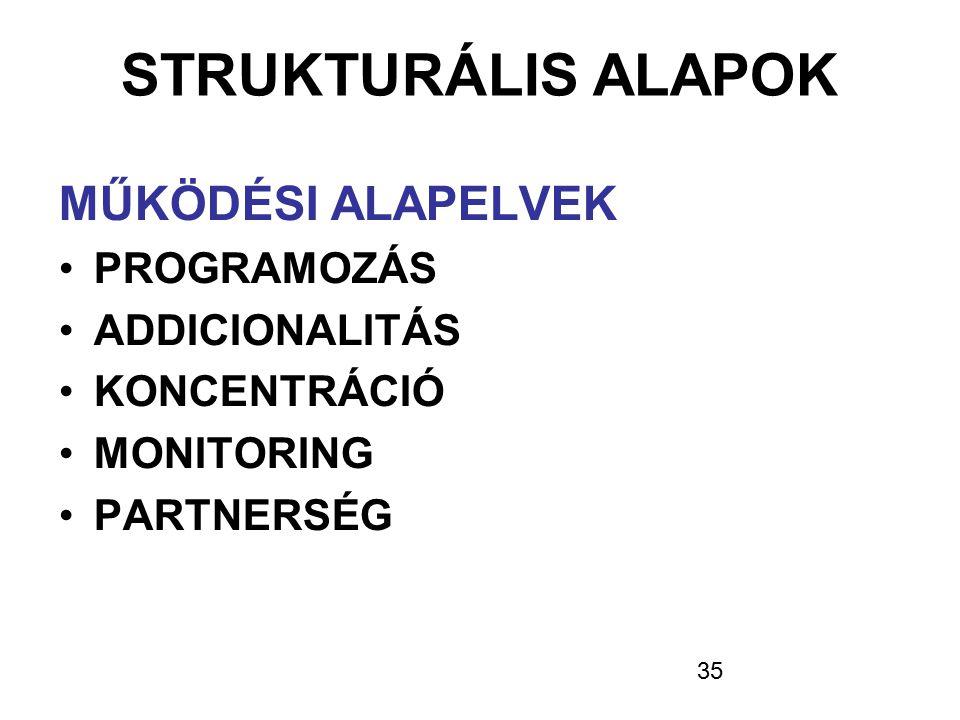 STRUKTURÁLIS ALAPOK MŰKÖDÉSI ALAPELVEK PROGRAMOZÁS ADDICIONALITÁS