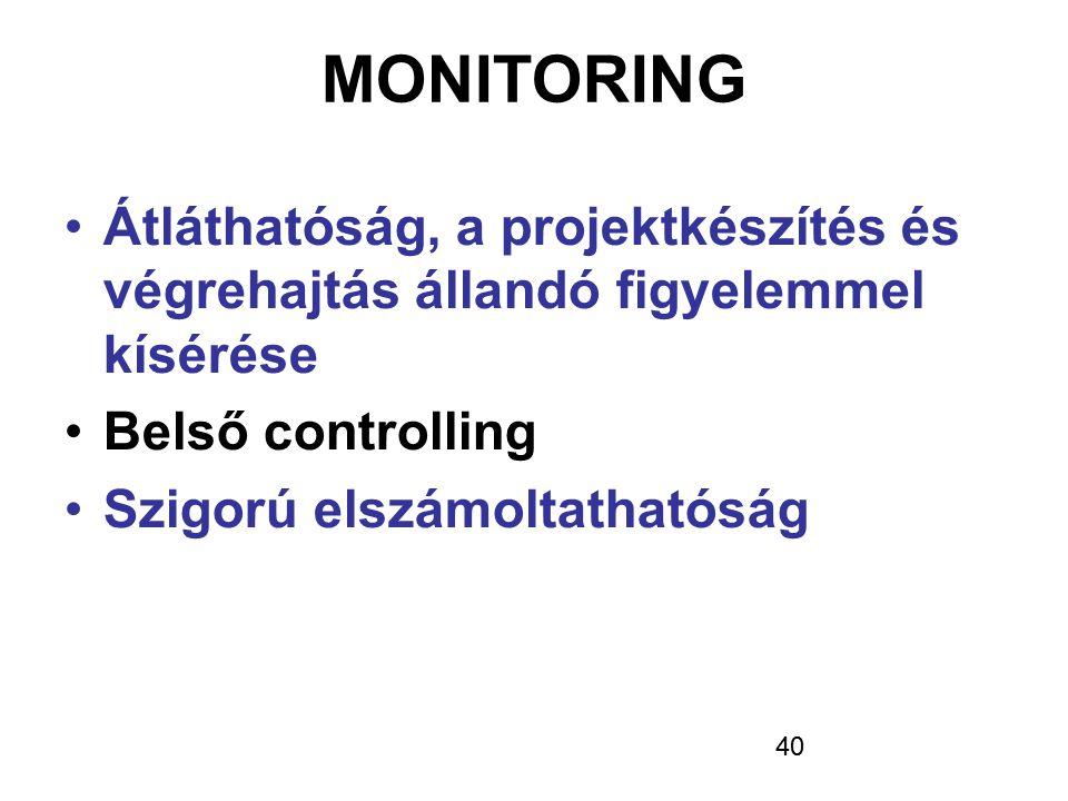 MONITORING Átláthatóság, a projektkészítés és végrehajtás állandó figyelemmel kísérése. Belső controlling.