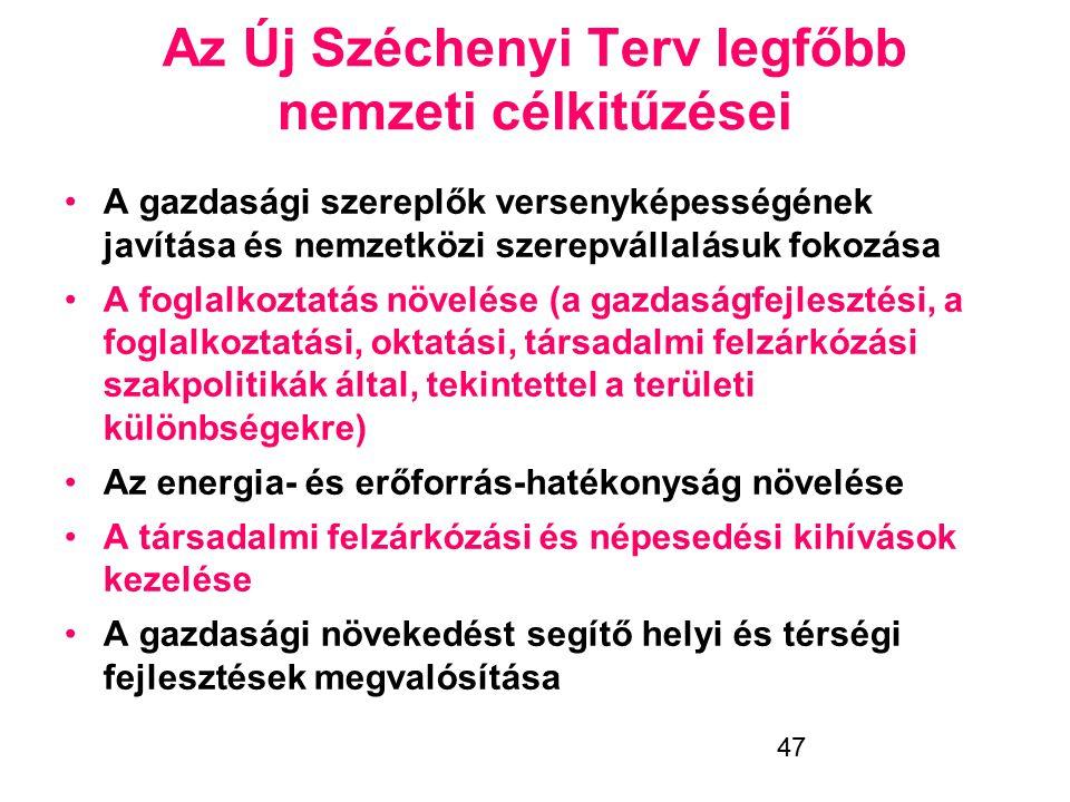 Az Új Széchenyi Terv legfőbb nemzeti célkitűzései